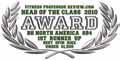 Fitness Professor - Head of Class 2010 Award - SB4 Best Spin Bike under $1,500