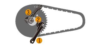 BH Fitness új 2014 Spin Bike hajtási rendszer